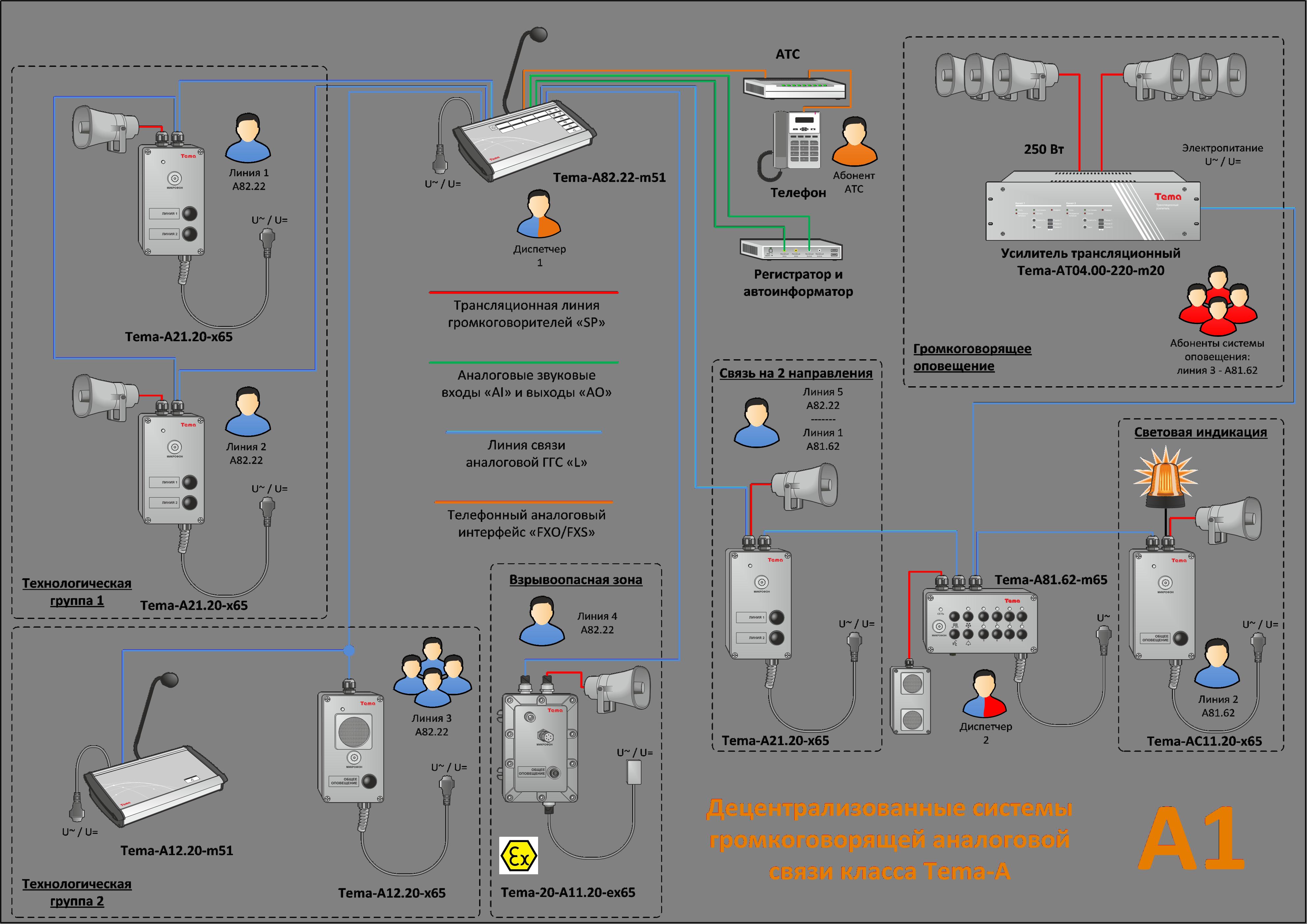 Статья A1: Децентрализованные аналоговые системы громкоговорящей связи
